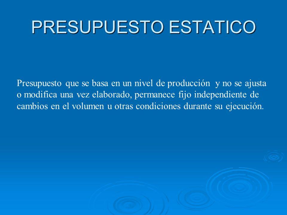 Variación Precio = Precio real de Insumo - Precio Presup.