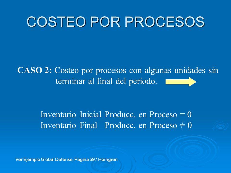 COSTEO POR PROCESOS CASO 2: Costeo por procesos con algunas unidades sin terminar al final del período. Inventario Inicial Producc. en Proceso = 0 Inv