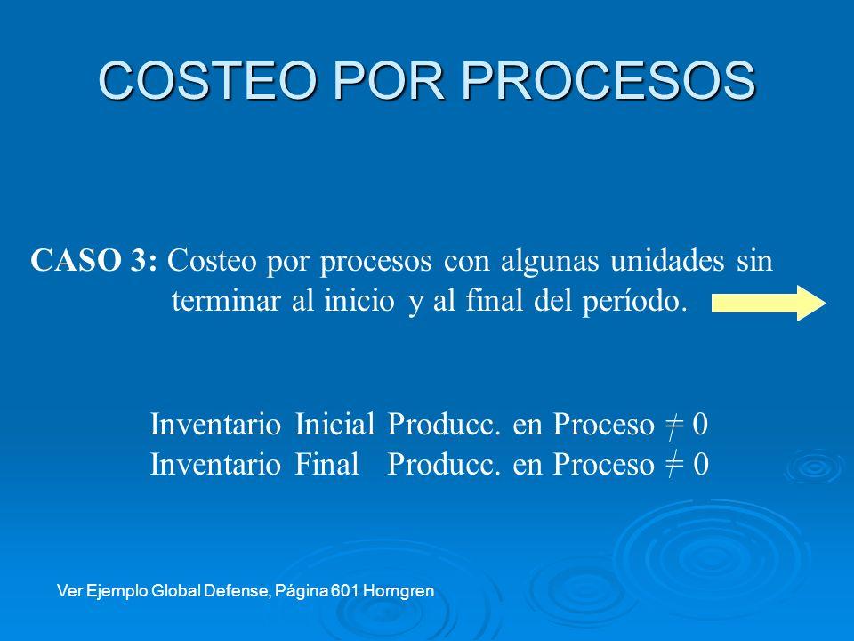 COSTEO POR PROCESOS CASO 3: Costeo por procesos con algunas unidades sin terminar al inicio y al final del período. Inventario Inicial Producc. en Pro