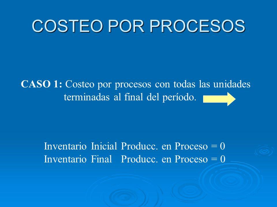 CASO 1: Costeo por procesos con todas las unidades terminadas al final del período. Inventario Inicial Producc. en Proceso = 0 Inventario Final Produc