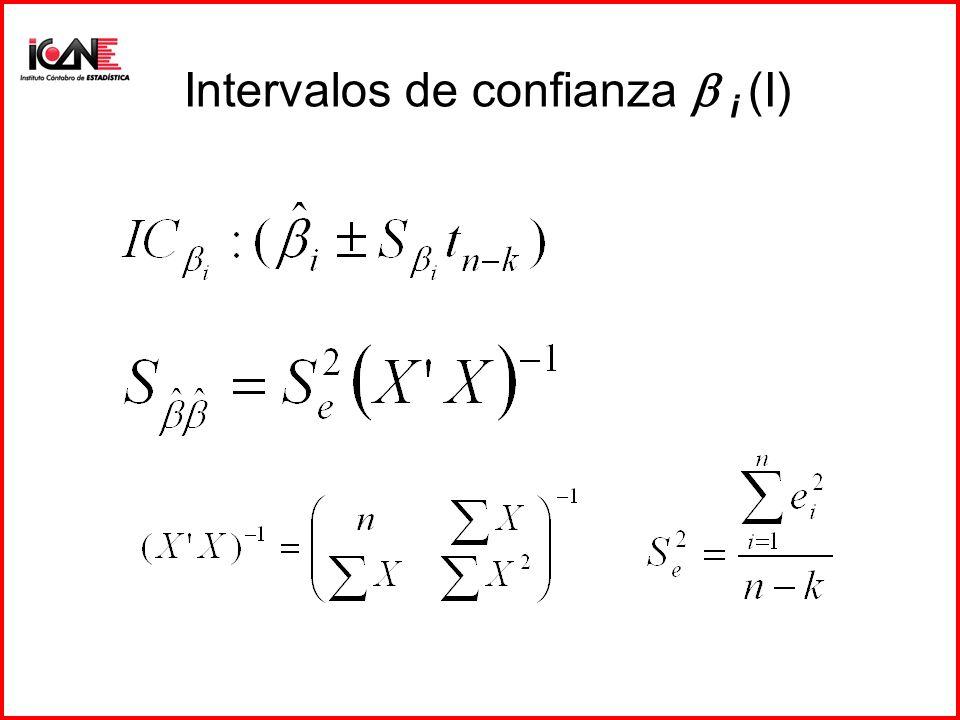 Intervalos de confianza (II) Si X está normalmente distribuido sabemos que 1- está especificado.