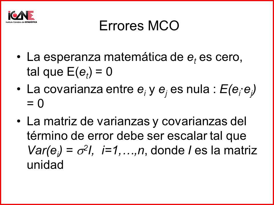 Errores MCO La esperanza matemática de e t es cero, tal que E(e t ) = 0 La covarianza entre e i y e j es nula : E(e i ·e j ) = 0 La matriz de varianzas y covarianzas del término de error debe ser escalar tal que Var(e i ) = 2 I, i=1,…,n, donde I es la matriz unidad
