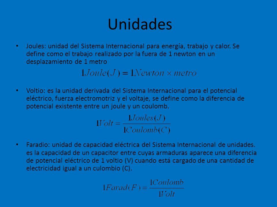 Unidades Joules: unidad del Sistema Internacional para energía, trabajo y calor. Se define como el trabajo realizado por la fuera de 1 newton en un de