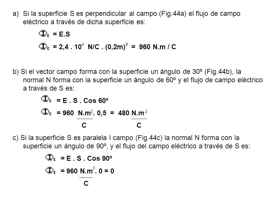 a)Si la superficie S es perpendicular al campo (Fig.44a) el flujo de campo eléctrico a través de dicha superficie es: = E.S = 2,4. 10 N/C. (0,2m) = 96