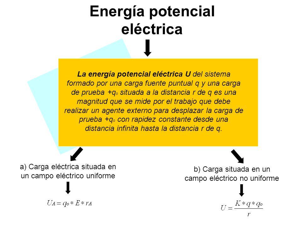 Potencial Eléctrico Para encontrar la fórmula de potencial eléctrico, debemos dividir ambas fórmulas: Entre la q o El potencial eléctrico en un punto de un campo eléctrico es una magnitud que se mide por el cociente entre el trabajo que debe realizar un agente externo para desplazar una carga de prueba +q o con una rapidez constante desde el infinito hasta el punto considerado y el valor de dicha carga.