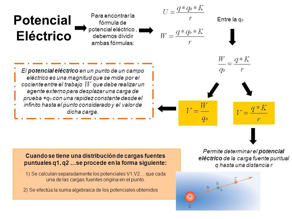 DIFERENCIA DE POTENCIAL - Es independiente de la trayectoria que recorre la carga q Es una magnitud que se mide por el conciente del trabajo que debe realizar un agente externo para desplazar una carga entre dos puntos A y B y el valor de dicha carga.