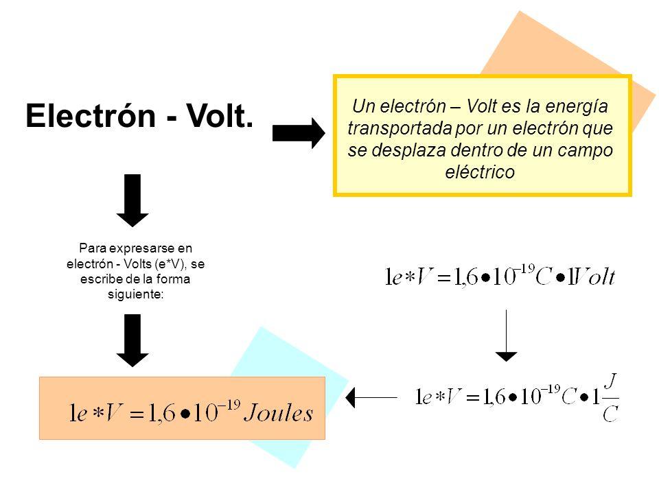 Superficies Equipotenciales Una superficie equipotencial es aquella en la cual todos sus puntos tienen el mismo potencial eléctrico, por lo que el trabajo realizado para transportar una carga eléctrica de un punto a otro sobre dicha superficie es nulo.
