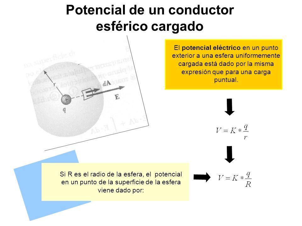Potencial de un conductor esférico cargado El potencial eléctrico en un punto exterior a una esfera uniformemente cargada está dado por la misma expre