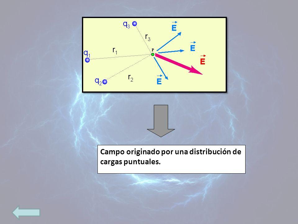 Campo originado por una distribución de cargas puntuales.