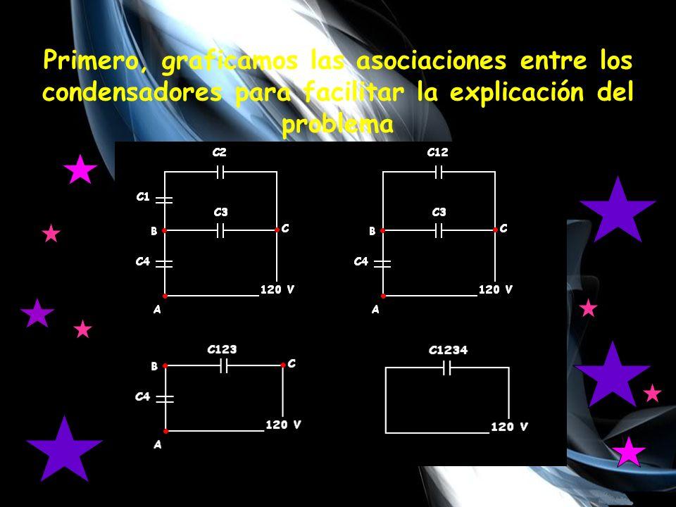 Primero, graficamos las asociaciones entre los condensadores para facilitar la explicación del problema