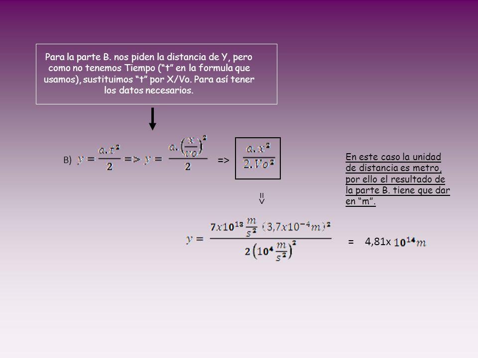 La última parte del problema nos pide la rapidez del electrón en x1, y1 o también expresada como Vf.
