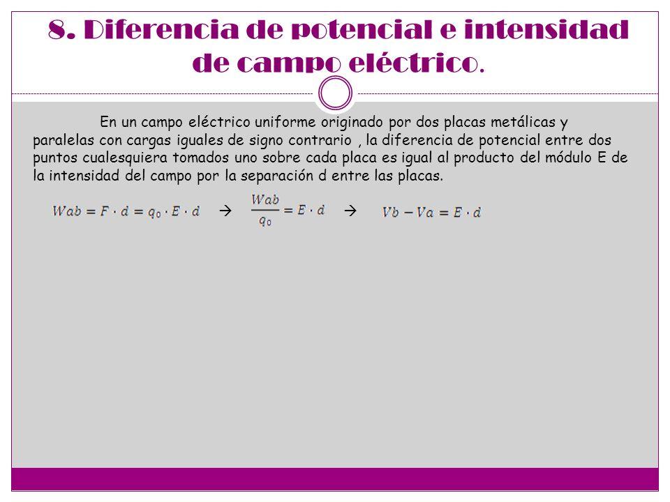 8. Diferencia de potencial e intensidad de campo eléctrico. En un campo eléctrico uniforme originado por dos placas metálicas y paralelas con cargas i