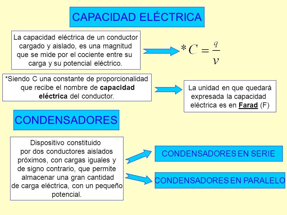 La capacidad eléctrica de un conductor cargado y aislado, es una magnitud que se mide por el cociente entre su carga y su potencial eléctrico. *Siendo