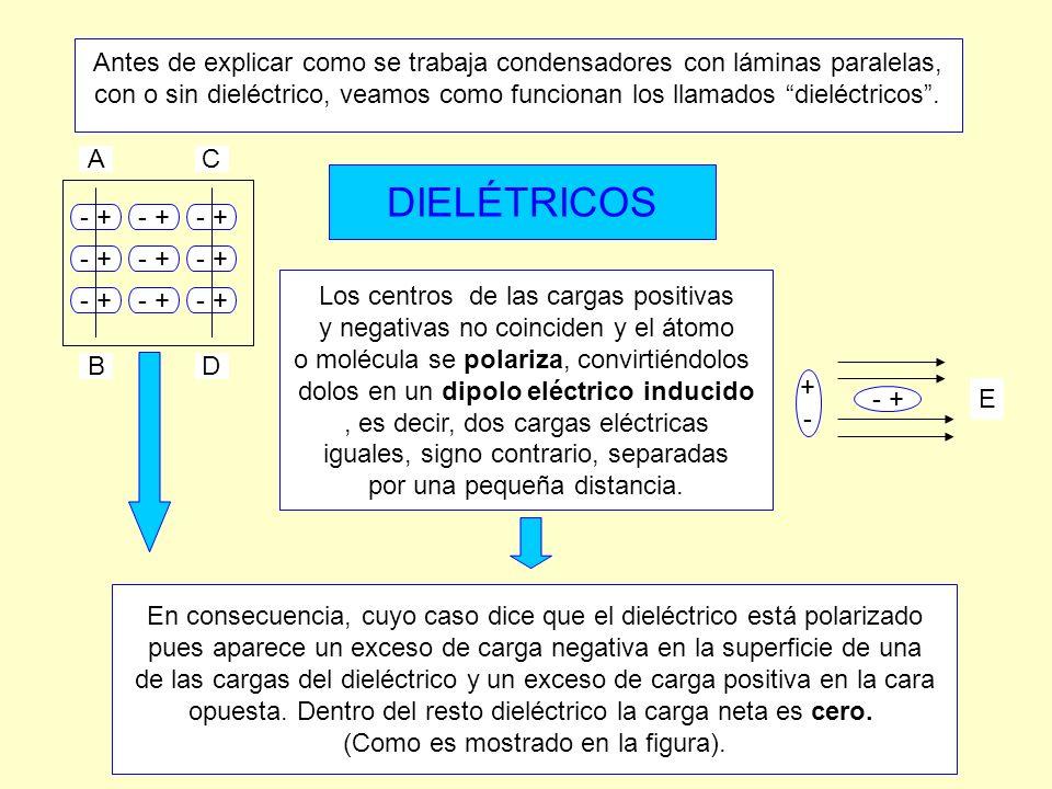 - + A B C D Los centros de las cargas positivas y negativas no coinciden y el átomo o molécula se polariza, convirtiéndolos dolos en un dipolo eléctri
