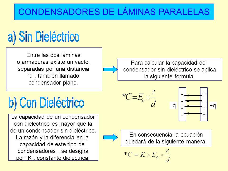 Para calcular la capacidad del condensador sin dieléctrico se aplica la siguiente fórmula. -------- ++++++++ +q-q La capacidad de un condensador con d