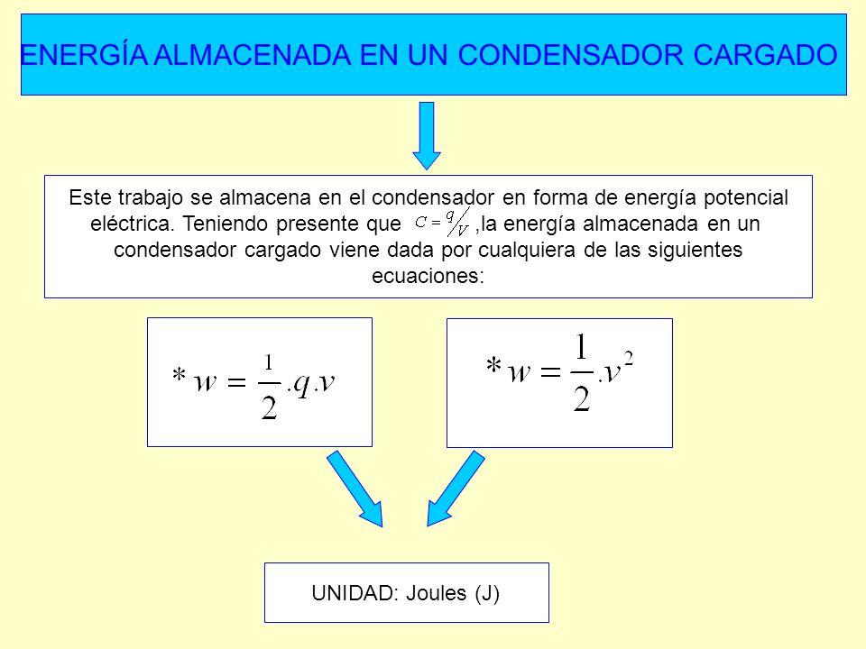 En la siguiente figura se muestran tres condensadores conectados en serie.