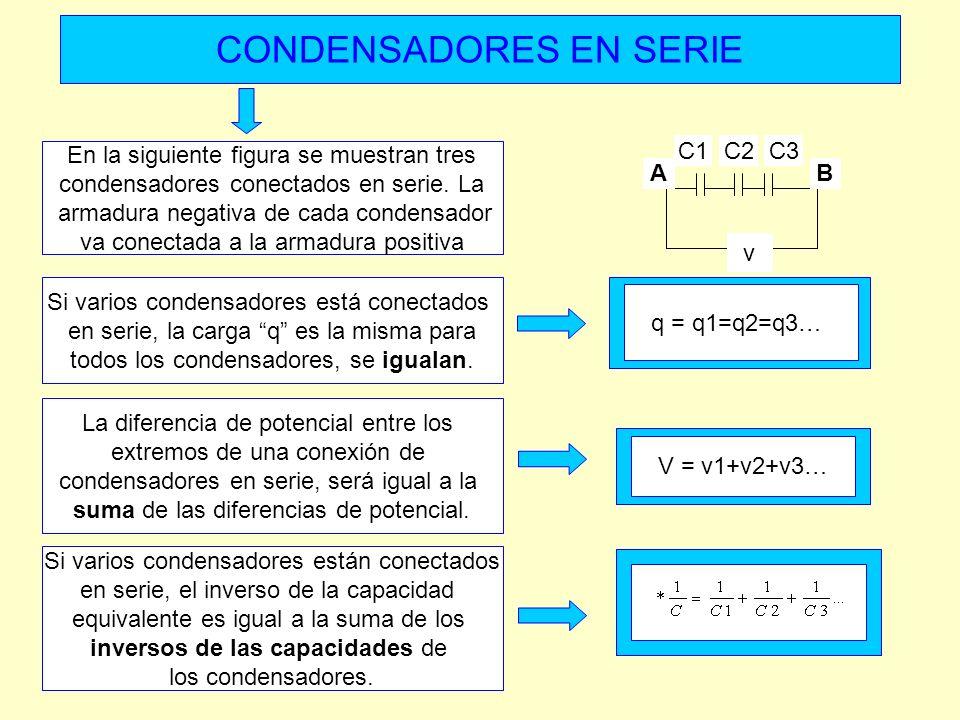 En la siguiente figura se muestran tres condensadores conectados en serie. La armadura negativa de cada condensador va conectada a la armadura positiv