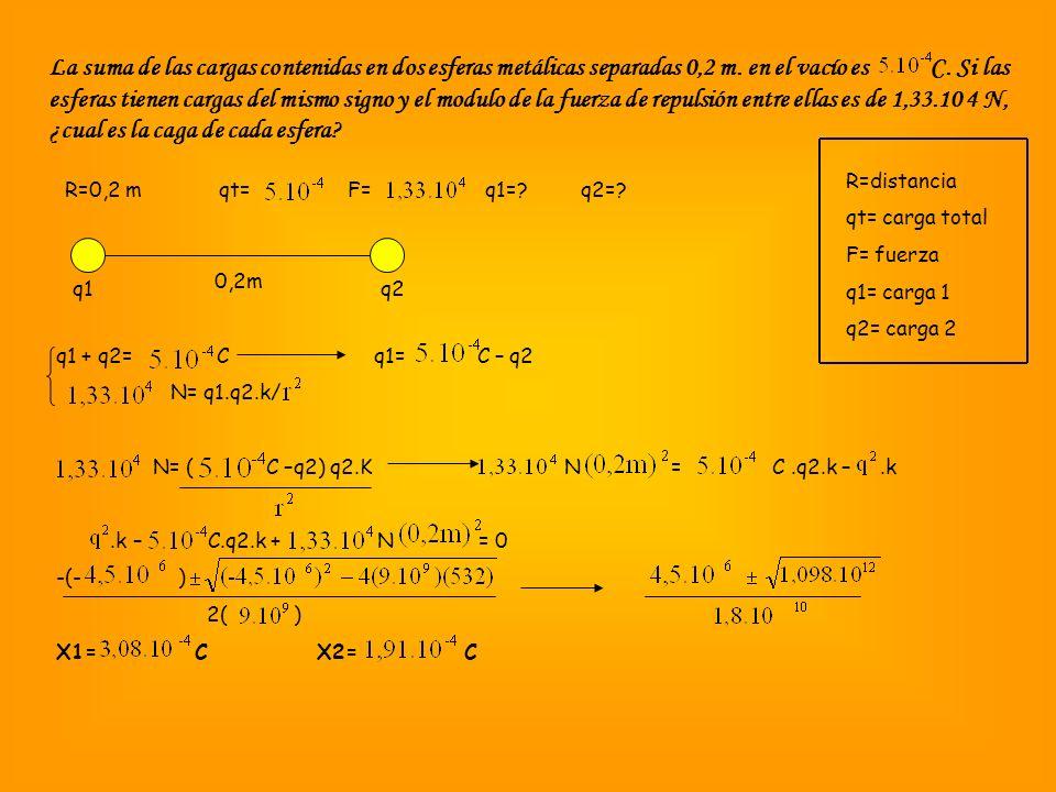 La suma de las cargas contenidas en dos esferas metálicas separadas 0,2 m. en el vacío es C. Si las esferas tienen cargas del mismo signo y el modulo