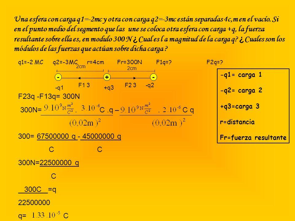 Una esfera con carga q1=-2mc y otra con carga q2=-3mc están separadas 4c,m en el vacío. Si en el punto medio del segmento que las une se coloca otra e