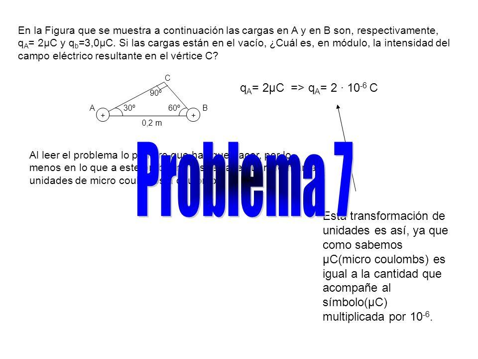 En la Figura que se muestra a continuación las cargas en A y en B son, respectivamente, q A = 2µC y q b =3,0µC.