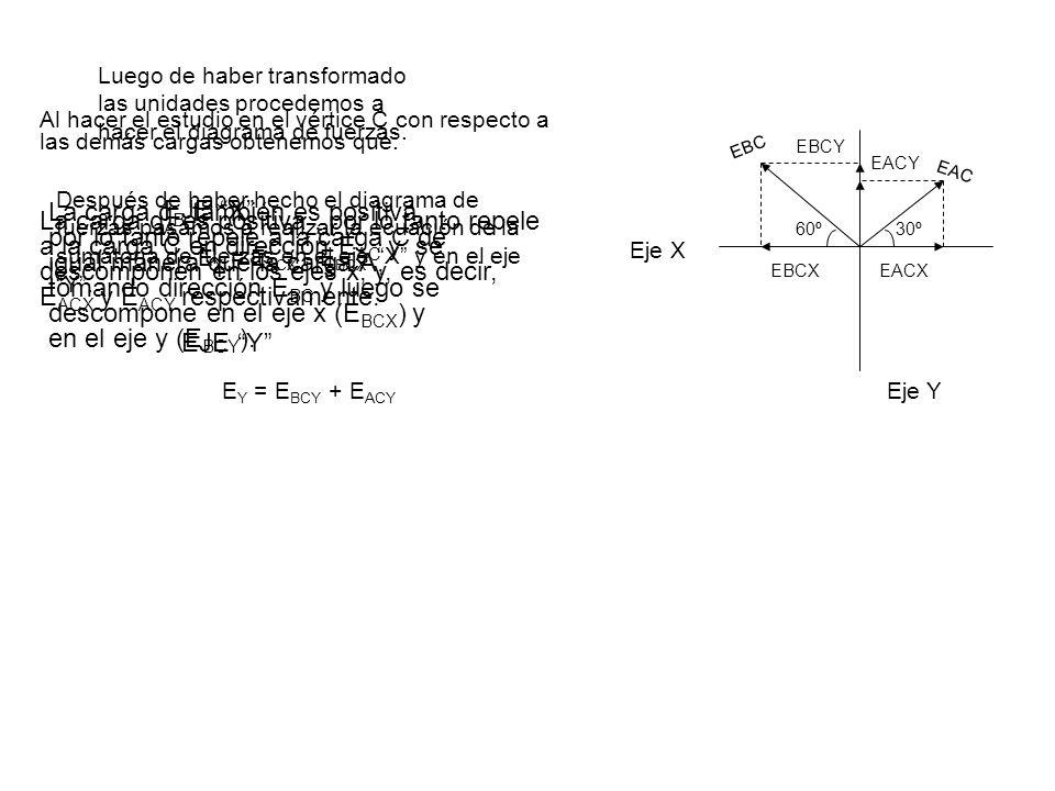 Luego de haber transformado las unidades procedemos a hacer el diagrama de fuerzas.