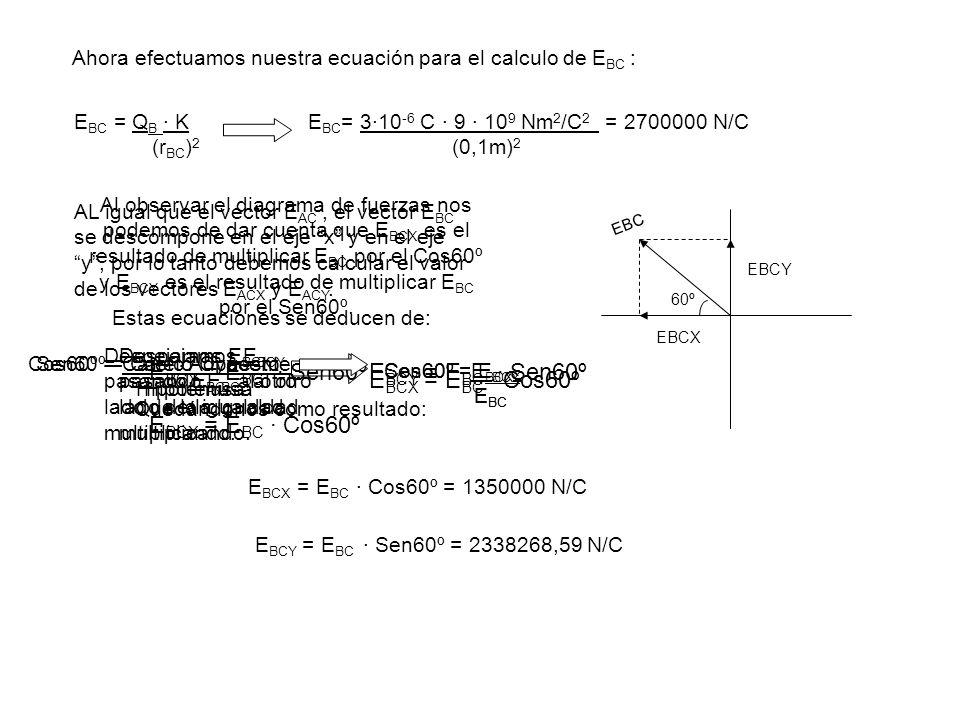 Ahora efectuamos nuestra ecuación para el calculo de E BC : E BC = Q B · K (r BC ) 2 E BC = 3·10 -6 C · 9 · 10 9 Nm 2 /C 2 = 2700000 N/C (0,1m) 2 AL igual que el vector E AC, el vector E BC se descompone en el eje x y en el eje y, por lo tanto debemos calcular el valor de los vectores E ACX y E ACY.