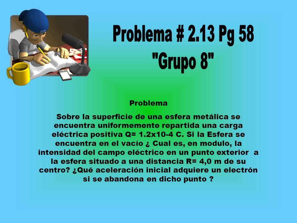 Problema Sobre la superficie de una esfera metálica se encuentra uniformemente repartida una carga eléctrica positiva Q= 1.2x10-4 C. Si la Esfera se e