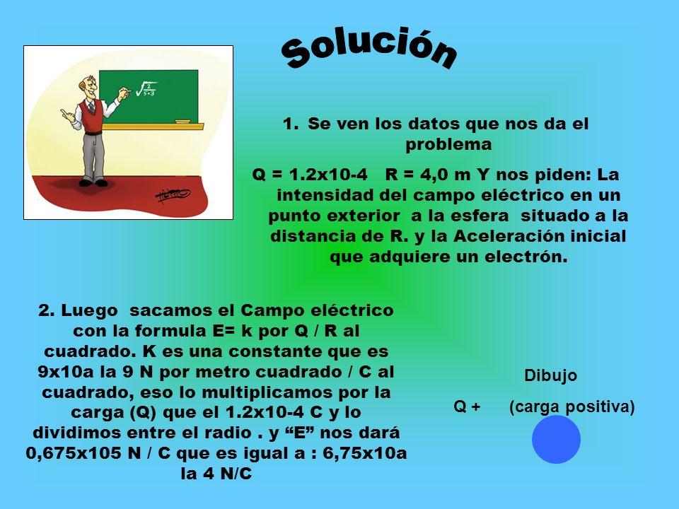 1.Se ven los datos que nos da el problema Q = 1.2x10-4 R = 4,0 m Y nos piden: La intensidad del campo eléctrico en un punto exterior a la esfera situa