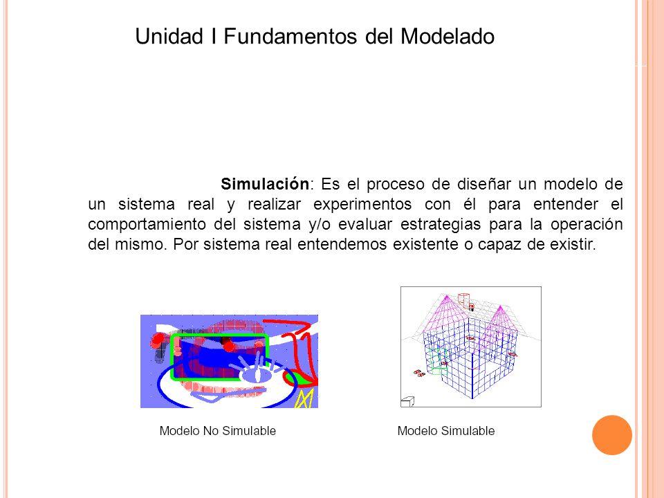 Simulación: Es el proceso de diseñar un modelo de un sistema real y realizar experimentos con él para entender el comportamiento del sistema y/o evalu