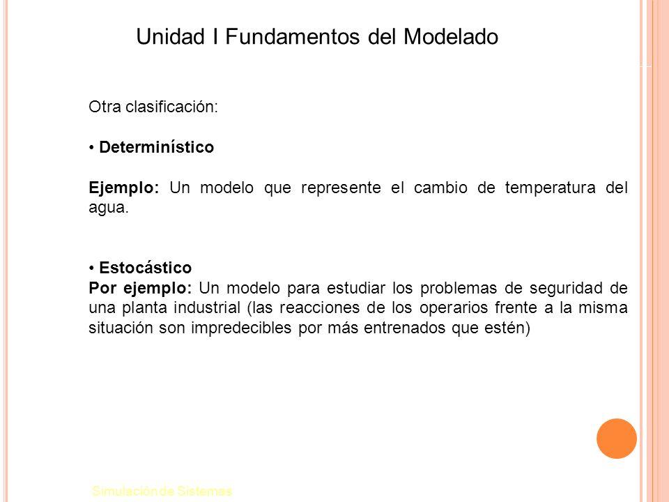 Simulación de Sistemas Otra clasificación: Determinístico Ejemplo: Un modelo que represente el cambio de temperatura del agua. Estocástico Por ejemplo