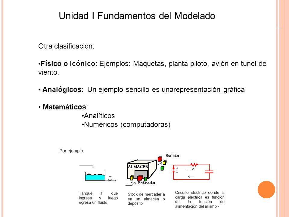 Otra clasificación: Físico o Icónico: Ejemplos: Maquetas, planta piloto, avión en túnel de viento. Analógicos: Un ejemplo sencillo es unarepresentació