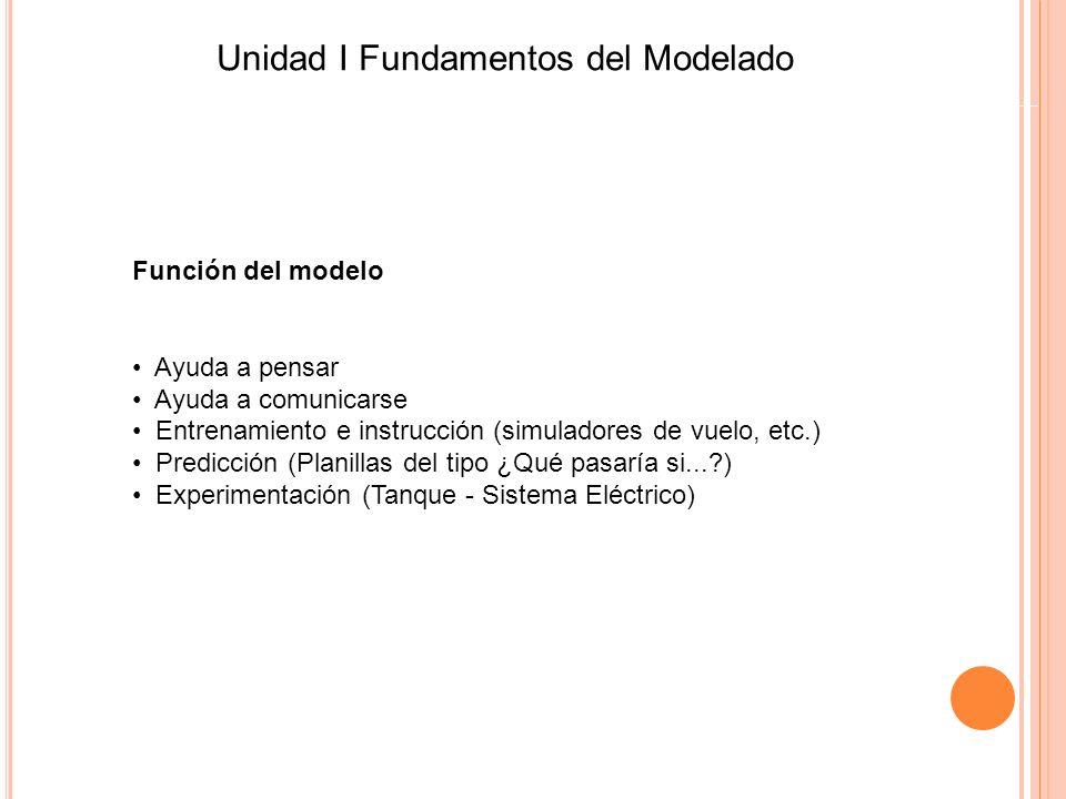Función del modelo Ayuda a pensar Ayuda a comunicarse Entrenamiento e instrucción (simuladores de vuelo, etc.) Predicción (Planillas del tipo ¿Qué pas