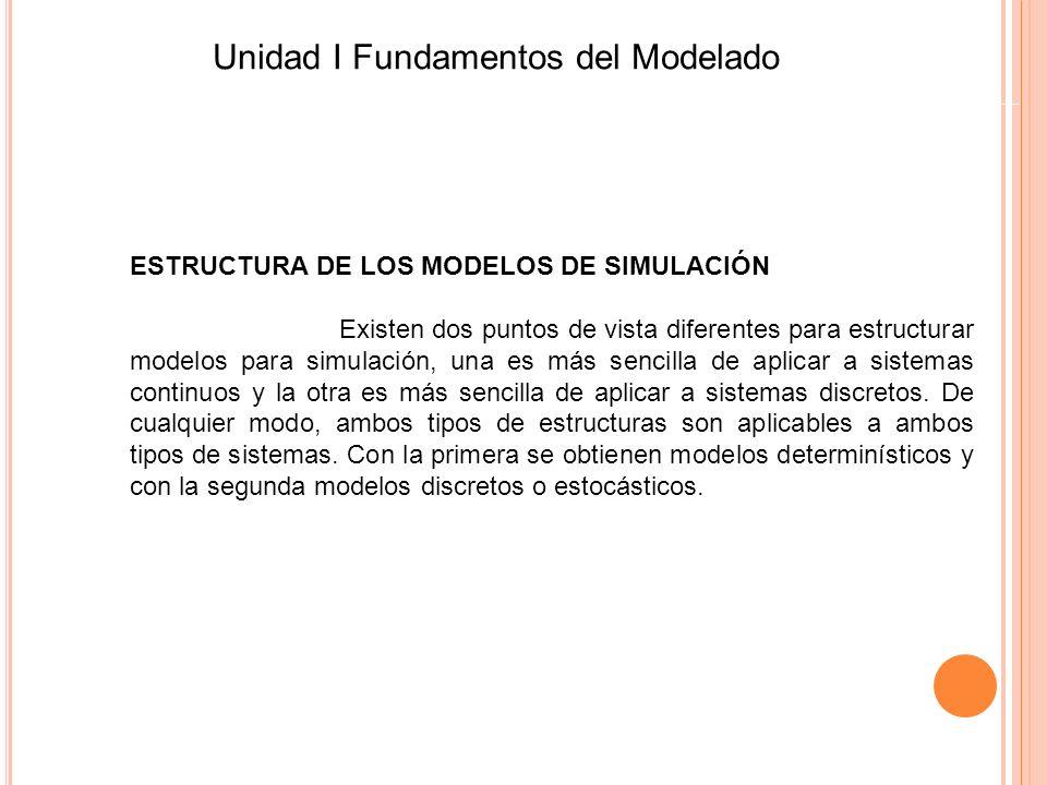 ESTRUCTURA DE LOS MODELOS DE SIMULACIÓN Existen dos puntos de vista diferentes para estructurar modelos para simulación, una es más sencilla de aplica