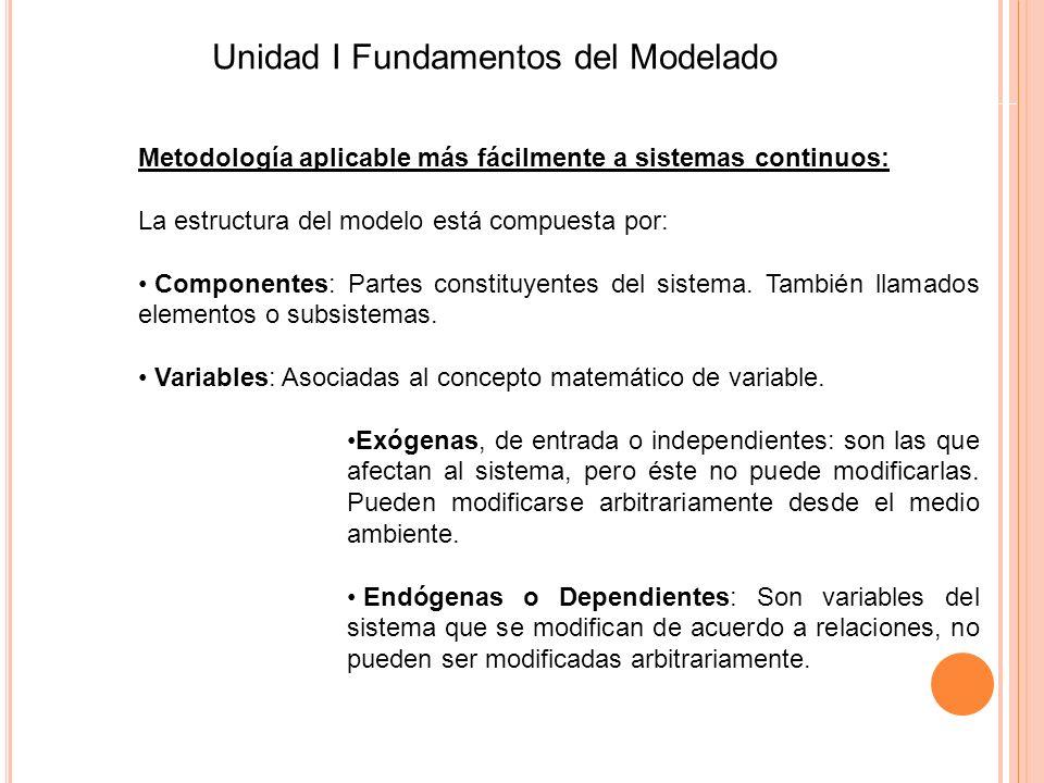 Metodología aplicable más fácilmente a sistemas continuos: La estructura del modelo está compuesta por: Componentes: Partes constituyentes del sistema
