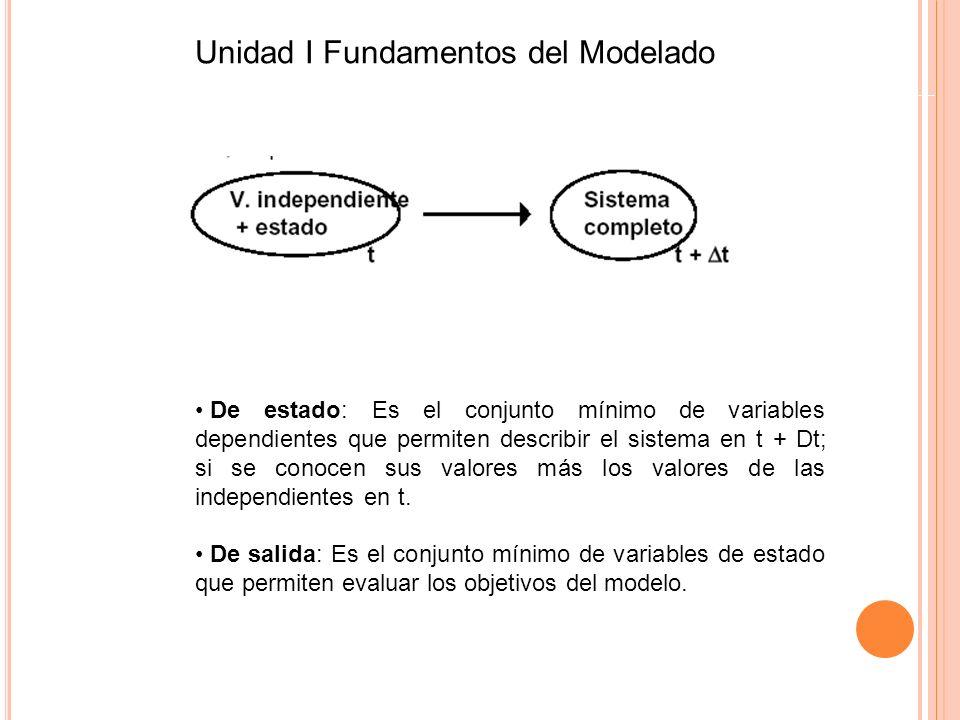 De estado: Es el conjunto mínimo de variables dependientes que permiten describir el sistema en t + Dt; si se conocen sus valores más los valores de l