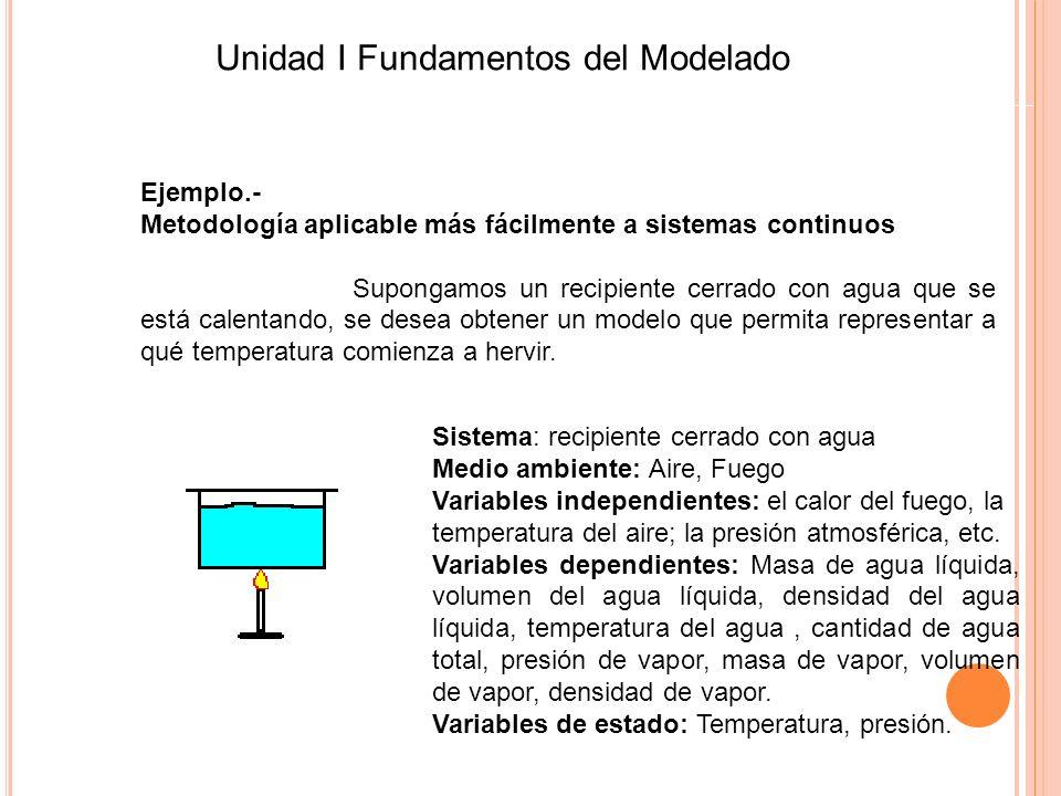 Ejemplo.- Metodología aplicable más fácilmente a sistemas continuos Supongamos un recipiente cerrado con agua que se está calentando, se desea obtener