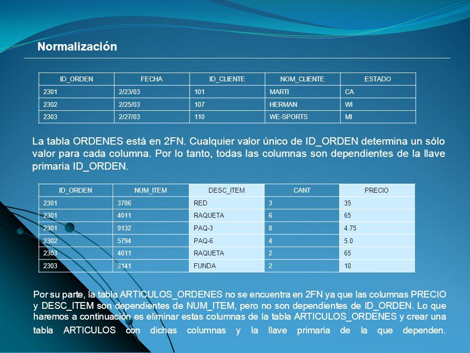 Normalización La tabla ORDENES está en 2FN.