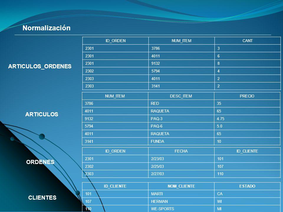 Normalización ORDENES ID_ORDENFECHAID_CLIENTE 23012/23/03101 23022/25/03107 23032/27/03110 CLIENTES ID_CLIENTENOM_CLIENTEESTADO 101MARTICA 107HERMANWI 110WE-SPORTSMI ID_ORDENNUM_ITEMCANT 230137863 230140116 230191328 230257944 230340112 230331412 NUM_ITEMDESC_ITEMPRECIO 3786RED35 4011RAQUETA65 9132PAQ-34.75 5794PAQ-65.0 4011RAQUETA65 3141FUNDA10 ARTICULOS ARTICULOS_ORDENES