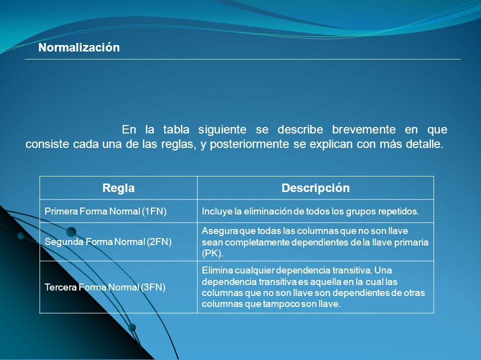 Normalización En la tabla siguiente se describe brevemente en que consiste cada una de las reglas, y posteriormente se explican con más detalle.