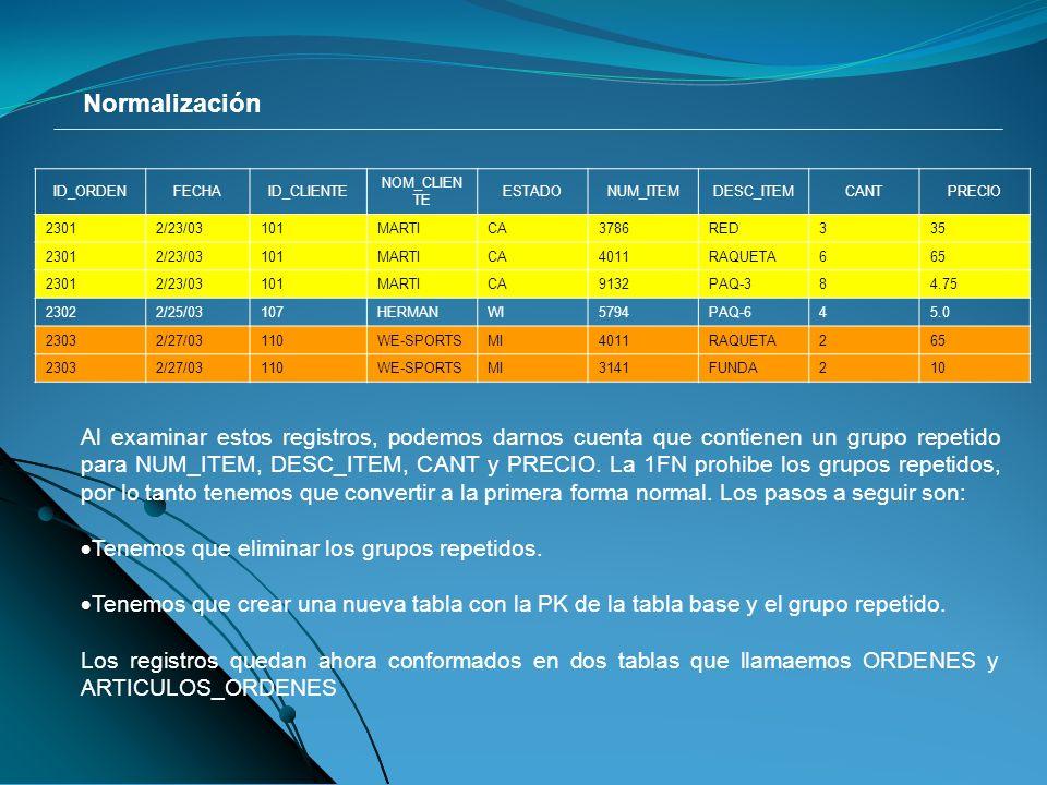 Normalización ID_ORDENFECHAID_CLIENTE NOM_CLIEN TE ESTADONUM_ITEMDESC_ITEMCANTPRECIO 23012/23/03101MARTICA3786RED335 23012/23/03101MARTICA4011RAQUETA665 23012/23/03101MARTICA9132PAQ-384.75 23022/25/03107HERMANWI5794PAQ-645.0 23032/27/03110WE-SPORTSMI4011RAQUETA265 23032/27/03110WE-SPORTSMI3141FUNDA210 Al examinar estos registros, podemos darnos cuenta que contienen un grupo repetido para NUM_ITEM, DESC_ITEM, CANT y PRECIO.