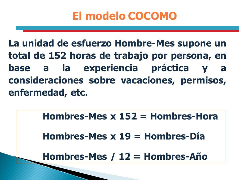 El modelo COCOMO La unidad de esfuerzo Hombre-Mes supone un total de 152 horas de trabajo por persona, en base a la experiencia práctica y a considera