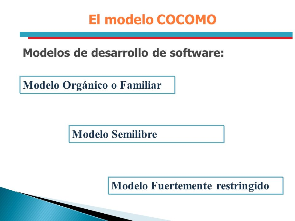 El modelo COCOMO Modelos de desarrollo de software: Modelo Orgánico o Familiar Modelo Semilibre Modelo Fuertemente restringido