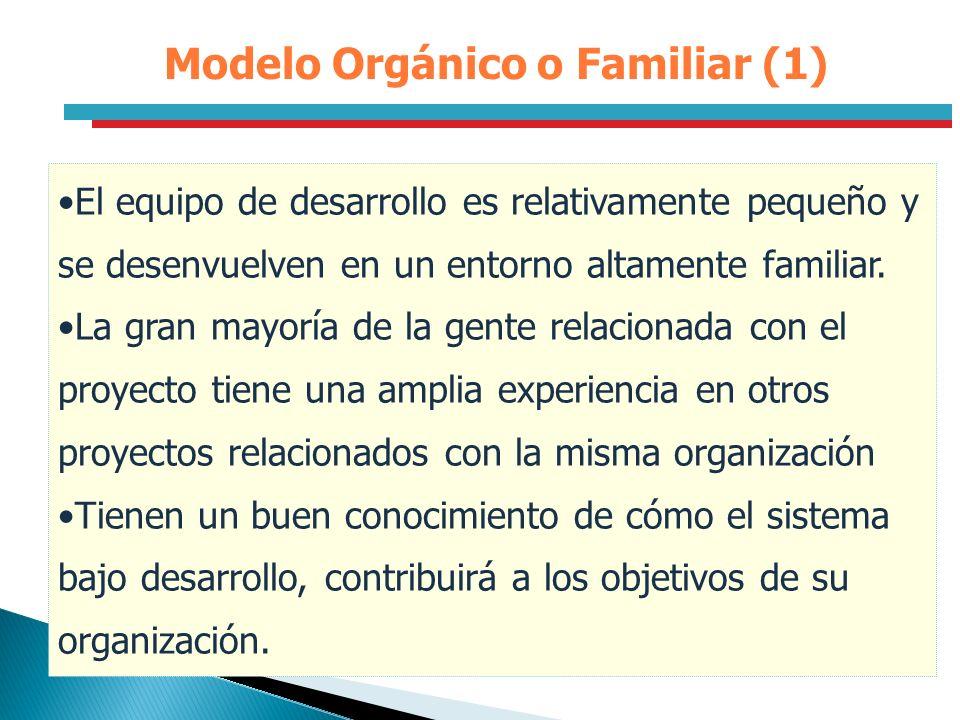 Modelo Orgánico o Familiar (1) El equipo de desarrollo es relativamente pequeño y se desenvuelven en un entorno altamente familiar. La gran mayoría de