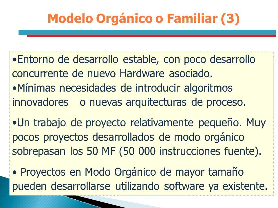 Entorno de desarrollo estable, con poco desarrollo concurrente de nuevo Hardware asociado. Mínimas necesidades de introducir algoritmos innovadores o