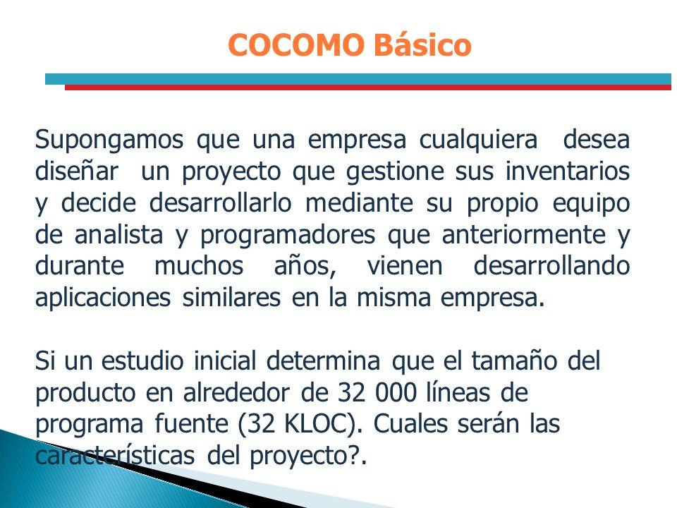 COCOMO Básico Supongamos que una empresa cualquiera desea diseñar un proyecto que gestione sus inventarios y decide desarrollarlo mediante su propio e