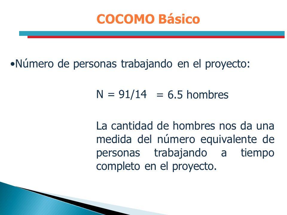 COCOMO Básico N = 91/14 Número de personas trabajando en el proyecto: = 6.5 hombres La cantidad de hombres nos da una medida del número equivalente de