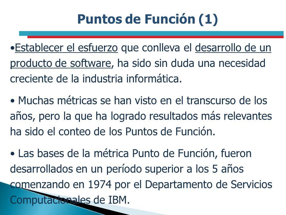 Puntos de Función (1) Establecer el esfuerzo que conlleva el desarrollo de un producto de software, ha sido sin duda una necesidad creciente de la ind