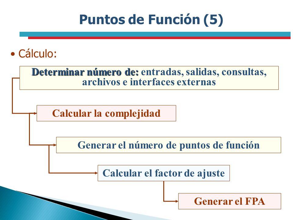 Puntos de Función (5) Cálculo: Determinar número de: Determinar número de: entradas, salidas, consultas, archivos e interfaces externas Calcular la co