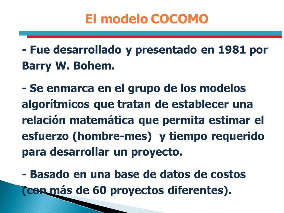 - Fue desarrollado y presentado en 1981 por Barry W. Bohem. - Se enmarca en el grupo de los modelos algorítmicos que tratan de establecer una relación