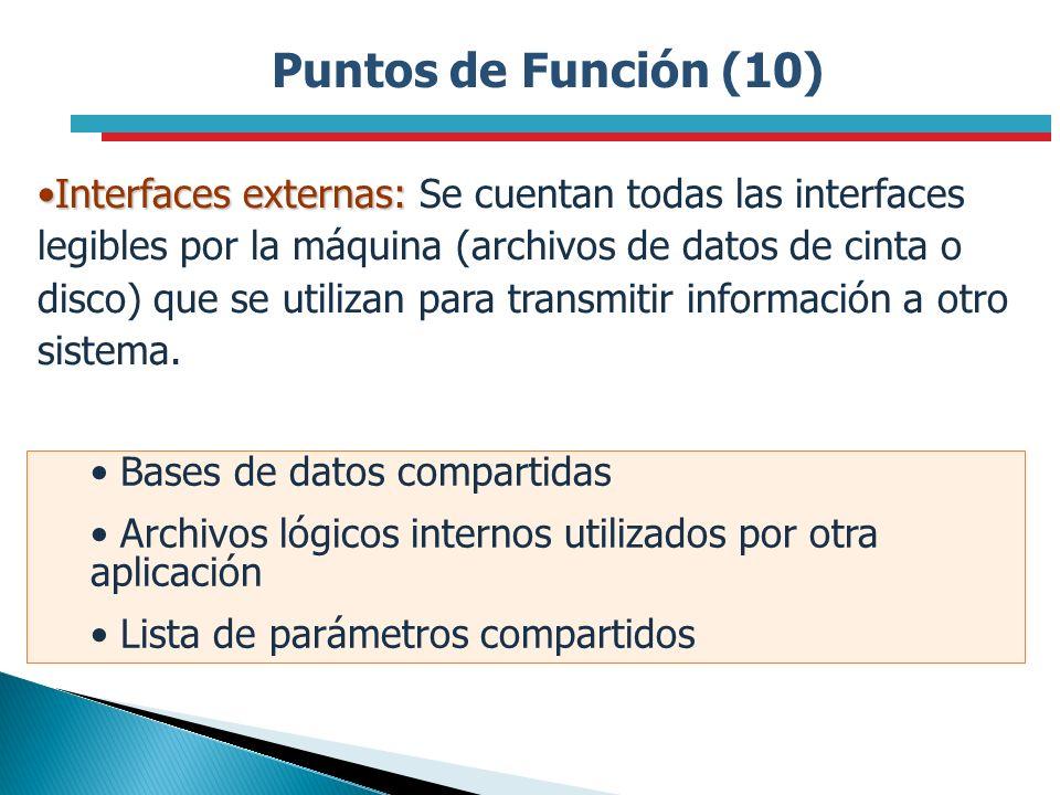 Puntos de Función (10) Interfaces externas:Interfaces externas: Se cuentan todas las interfaces legibles por la máquina (archivos de datos de cinta o